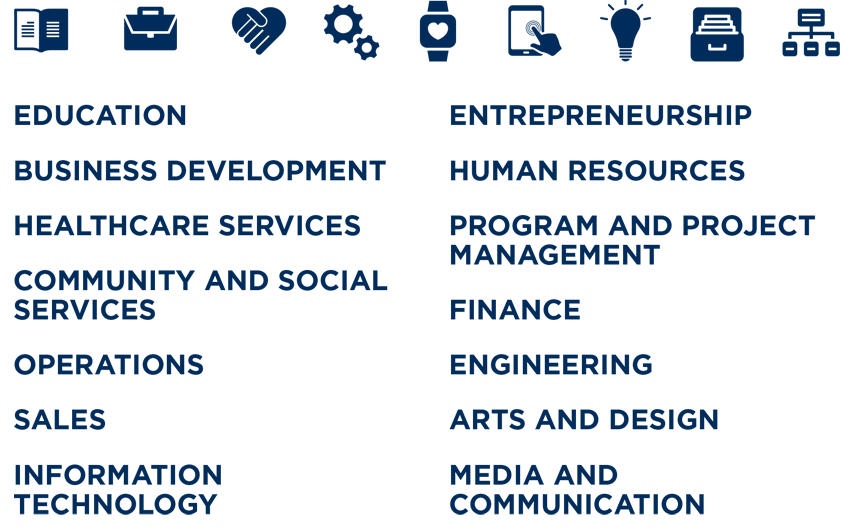 Education, Business Development, Healthcare Services, Community and Social Services, Operations, Sales, Information Technology, Entrepreneurship, Human Resources, Program and Project Management, Finance, Engineering, Arts and Design, Media and Communication